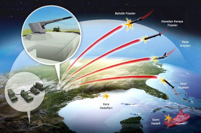 Αιφνιδιασμός: Η Τουρκία κάτω από άκρα μυστικότητα κατασκεύασε ηλεκτρομαγνητικό πυροβόλο και όπλο Laser για τις νέες Φρεγάτες TF-2000 επιθυμώντας κυριαρχία στην Α.Μεσόγειο - Εικόνα1