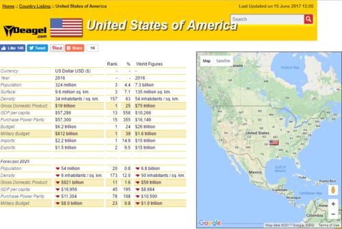 Η 'Αλλαγή παιχνιδιού' θα μπορούσε να οδηγήσει σε 270 εκατομμύρια νεκρούς Αμερικανούς.Μια μαζική ψεύτικη σημαία στον ορίζοντα! - Εικόνα2