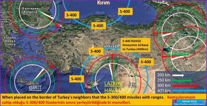 Αμυντική Συνθήκη Ρωσίας-Τουρκίας: Στον επιχειρησιακό έλεγχο της Ρωσίας Εβρος-Στενά-Αιγαίο – Ρώσοι θα χειρίζονται τους S-400 - Εικόνα1