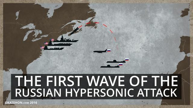 Την ασύλληπτη ταχύτητα των 8 Mach έπιασε ο «Zircon» – Τα σχέδια επίθεσης με υπερ-υπερηχητικά όπλα εναντίον USS Gerald R. Ford και HMS Queen Elizabeth - Εικόνα0