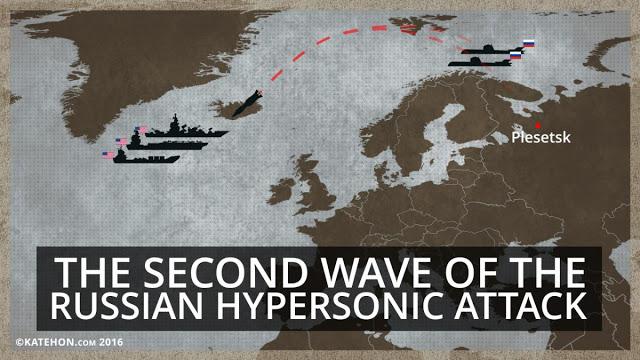 Την ασύλληπτη ταχύτητα των 8 Mach έπιασε ο «Zircon» – Τα σχέδια επίθεσης με υπερ-υπερηχητικά όπλα εναντίον USS Gerald R. Ford και HMS Queen Elizabeth - Εικόνα1