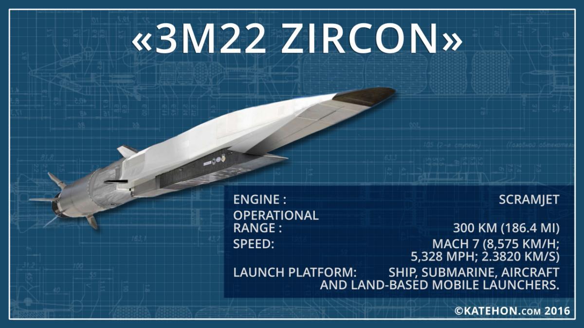 Την ασύλληπτη ταχύτητα των 8 Mach έπιασε ο «Zircon» – Τα σχέδια επίθεσης με υπερ-υπερηχητικά όπλα εναντίον USS Gerald R. Ford και HMS Queen Elizabeth - Εικόνα4