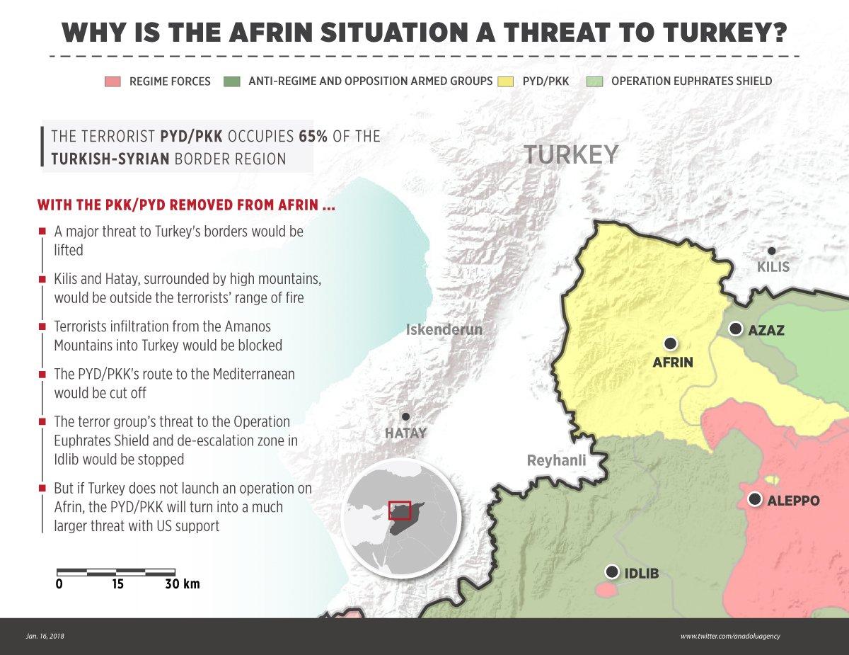 ΕΚΤΑΚΤΟ – Μιλάνε πλέον τα όπλα στην Αφρίν: Ανοιξαν πυρ και οι Αμερικανοί – «Θα τους κάψουμε ζωντανούς έναν-έναν – Θα μπούμε Τουρκία» λένε οι Κούρδοι - Εικόνα1