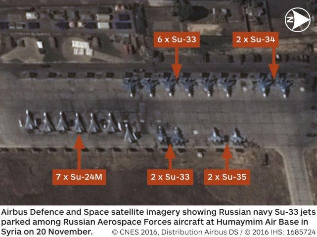 ΕΚΤΑΚΤΟ: Το Ιράν παραχωρεί μόνιμα την βάση Χαμεντάν στη Ρωσία με αντάλλαγμα βάση στη Ταρτούς και αγοράζει μαχητικά Su-30SM –  Σφοδρές αντιδράσεις από ΗΠΑ-Ισραήλ – Το «Ναύαρχος Κουζνέτσωφ» φεύγει για Λιβύη! (βίντεο-εικόνες) - Εικόνα1