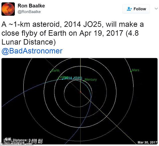 Ενας γιγάντιος αστεροειδής θα πλησιάσει τη Γη, στις 19 Απριλίου [εικόνες] - Εικόνα1