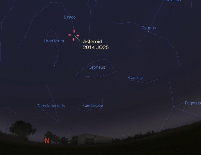 Ενας γιγάντιος αστεροειδής θα πλησιάσει τη Γη, στις 19 Απριλίου [εικόνες] - Εικόνα2
