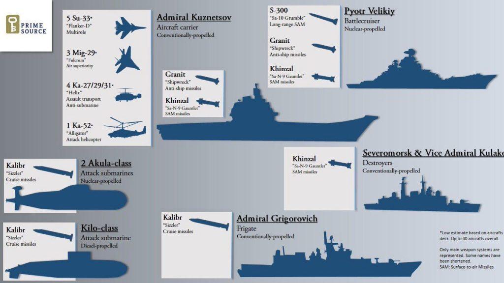 """Επικίνδυνος ναυτικός """"συνωστισμός"""" στη Μεσόγειο-Γραφήματα - Εικόνα0"""