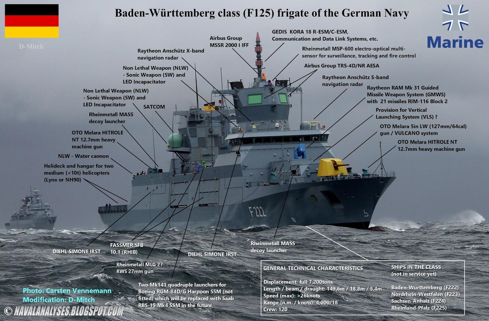 Γελάει ο κόσμος: Γερμανοί μηχανικοί κατασκεύασαν φρεγάτα ακατάλληλη για… την θάλασσα – Το φιάσκο της «υπέρ- φρεγάτας» F125 - Εικόνα0