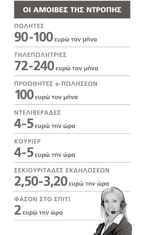 Η γενιά των 100 ευρώ με μεροκάματα των 2 ευρώ την ώρα είναι εδώ - Εικόνα 0