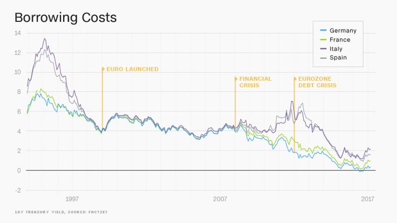 Γιατί αυξάνεται η τάση των Ευρωπαίων για επιστροφή στα εθνικά τους νομίσματα - Εικόνα
