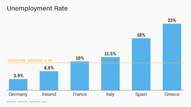 Γιατί αυξάνεται η τάση των Ευρωπαίων για επιστροφή στα εθνικά τους νομίσματα - Εικόνα1