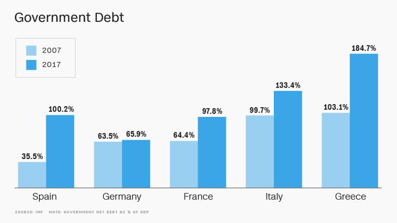 Γιατί αυξάνεται η τάση των Ευρωπαίων για επιστροφή στα εθνικά τους νομίσματα - Εικόνα2