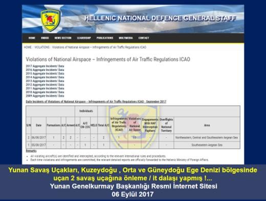 Τι υποστηρίζει πρώην γ.γ. του τουρκικού υπουργείου Άμυνας, για τα ελληνικά νησιά - Εικόνα6
