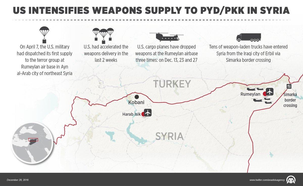 Μετωπική σύγκρουση Ρ. Τ. Ερντογάν – ΗΠΑ για Συρία και την de facto δημιουργία του Κουρδιστάν – «Διέξοδο» σε… Ελλάδα αναζητούν οι Τούρκοι - Εικόνα0
