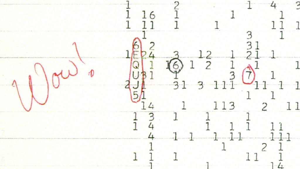 Το μυστήριο πίσω από το 40χρονο «σήμα WOW» από το διάστημα μπορεί τελικά να λυθεί. - Εικόνα0
