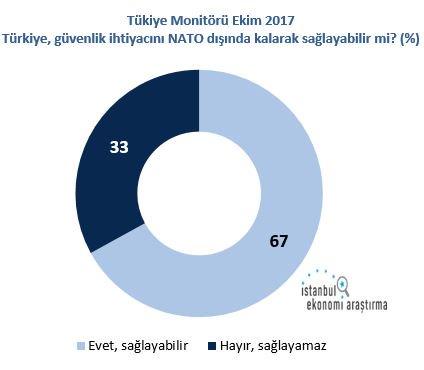 Το ΝΑΤΟ σε σενάρια εκκένωσης στην Κρήτη, ενώ η πλειοψηφία των Τούρκων απαιτεί απόσυρση της χώρας από την συμμαχία - Εικόνα0