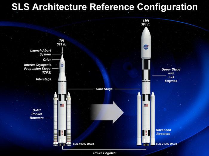 «Ωρίων»: Αυτό είναι το νέο υπερδιαστημόπλοιο της NASA -Θα μεταφέρει ανθρώπους στη Σελήνη και τον Άρη (εικόνες) - Εικόνα2
