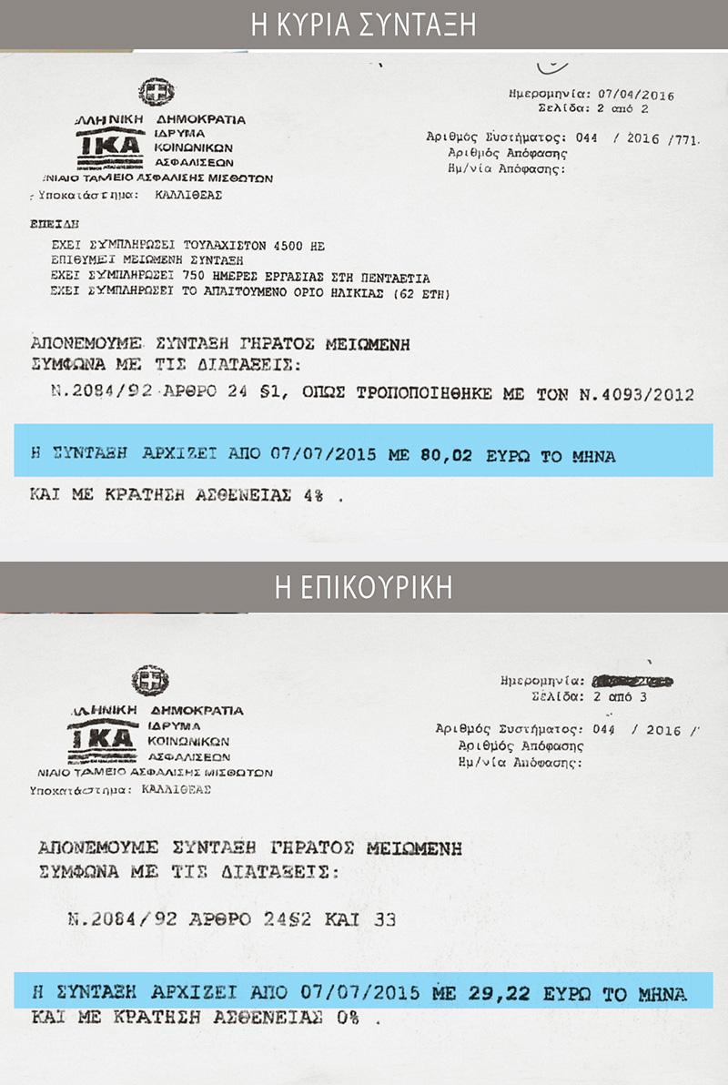 Η πρώτη απόφαση με το Γ΄ Μνημόνιο: Σύνταξη 80€ βασική και 29€ επικουρική - Εικόνα 0