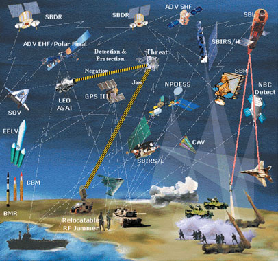 Η Ρωσία είναι έτοιμη για πιθανή πυρηνική επίθεση – Ραντάρ έγκαιρης προειδοποίησης παρακολουθεί τις εκτοξεύσεις πυραύλων σε ακτίνα 6.000 χιλιομέτρων - Εικόνα2