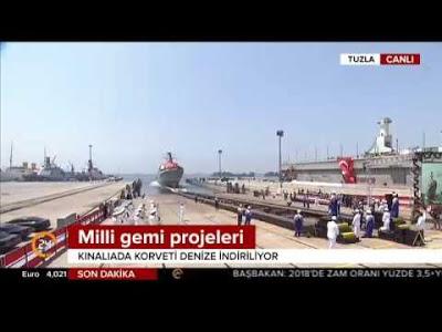 Ρωσικό δημοσίευμα: Η Τουρκία είναι πολύ νωρίς να ονειρεύεται αεροπλανοφόρο - Εικόνα1