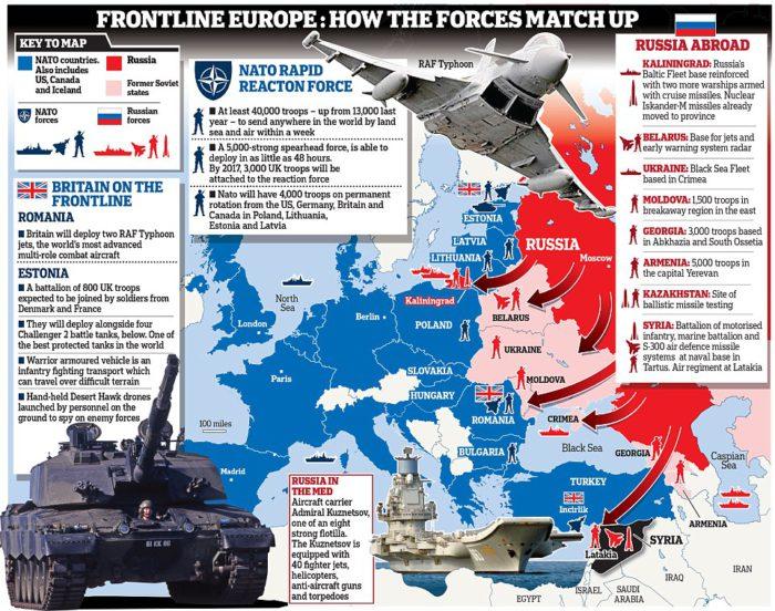 Σύννεφα πολέμου: Αίτημα των ΗΠΑ για πλήρη και ελεύθερη διακίνηση νατοϊκών δυνάμεων στην ΕΕ – Σκοπός η γρήγορη περικύκλωση της Ρωσίας - Εικόνα1