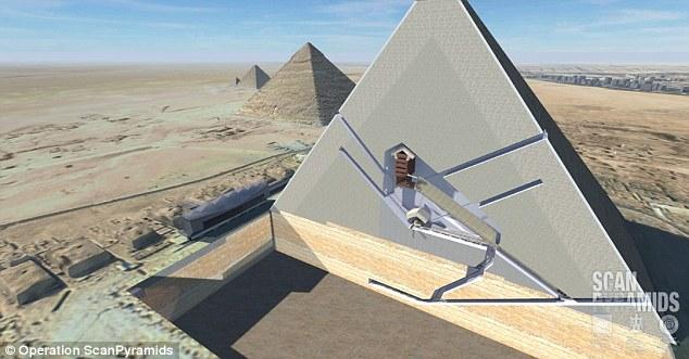 Θρόνος από μετεωρίτες κρύβεται στη μυστηριώδη «τρύπα» της Πυραμίδας του Χέοπα; - Εικόνα 0