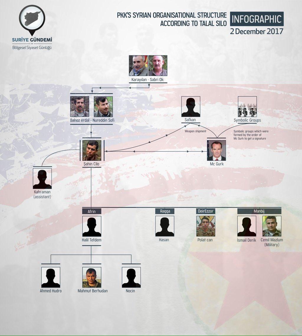 Τουρκικό ένταλμα σύλληψης για τον κορυφαίο Αμερικανό διπλωμάτη Brett McGurk; – Στον πάτο οι σχέσεις Ερντογάν-ΗΠΑ - Εικόνα1