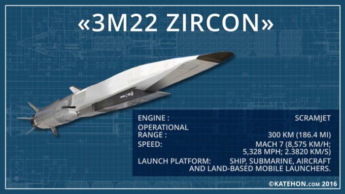 Τρόμος – Η Ρωσία επιβεβαιώνει πρώτη την επιχειρησιακή ετοιμότητα του σούπερ – υπερηχητικού πυραύλου «Zircon» - Εικόνα1