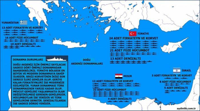 «Βυθίζουμε το Στόλο των Ελλήνων σε κάθε σενάριο στο Αιγαίο» λένε οι Τούρκοι και ζητούν 11 νησιά μας- Οι «Γκρίζοι Λύκοι» μπαίνουν στη κυβέρνηση -Άσχημη εξέλιξη - Εικόνα0