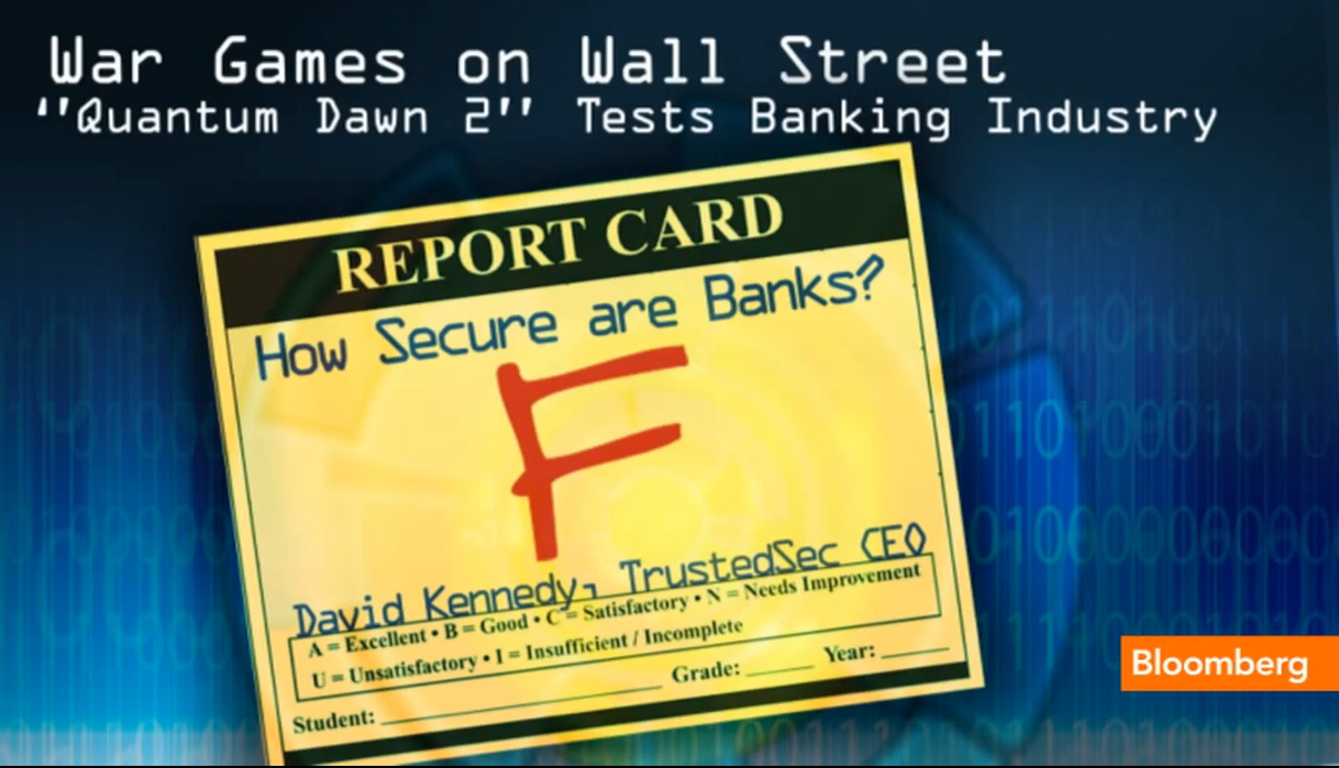 bank-cyber-report-card