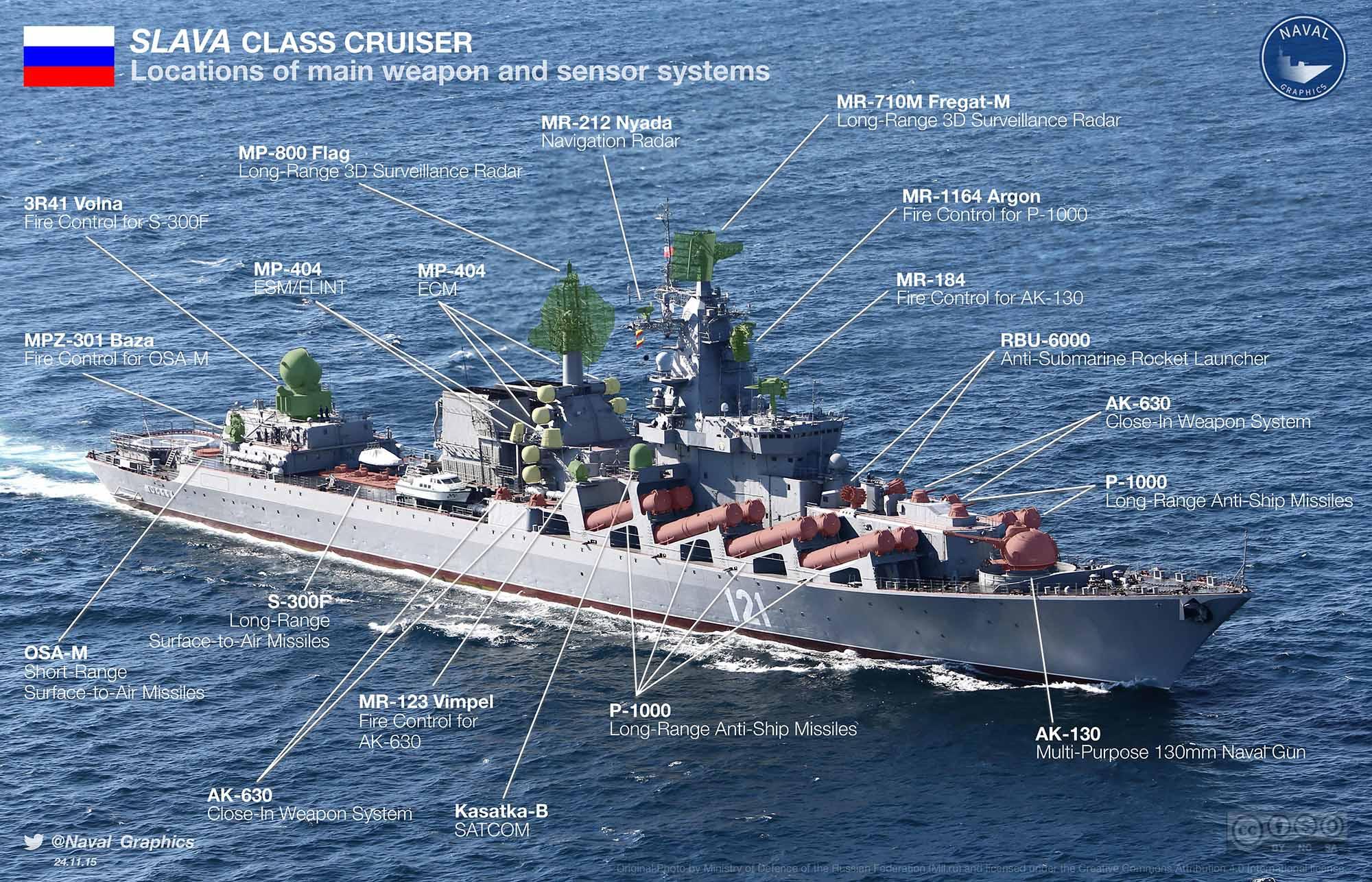 slava-cruiser